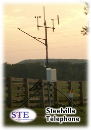 Cook Station Weather Station